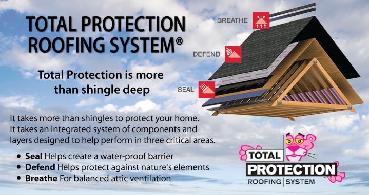 Owens Corning Total Protection Roofing System infographic